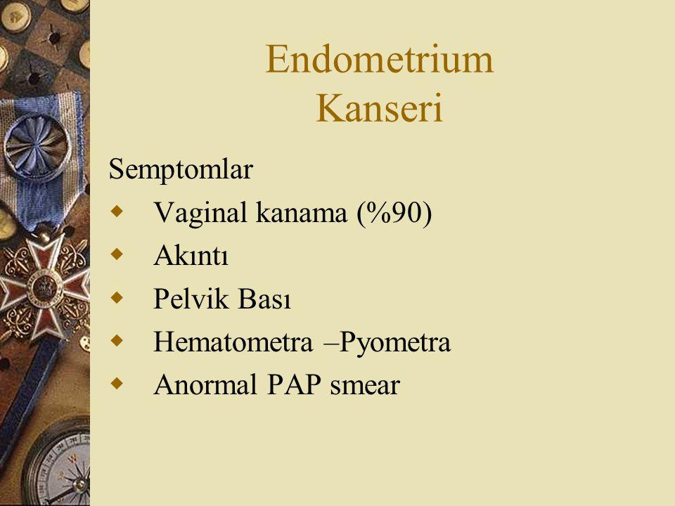 Endometrium Kanseri Semptomlar Vaginal kanama (%90) Akıntı Pelvik Bası