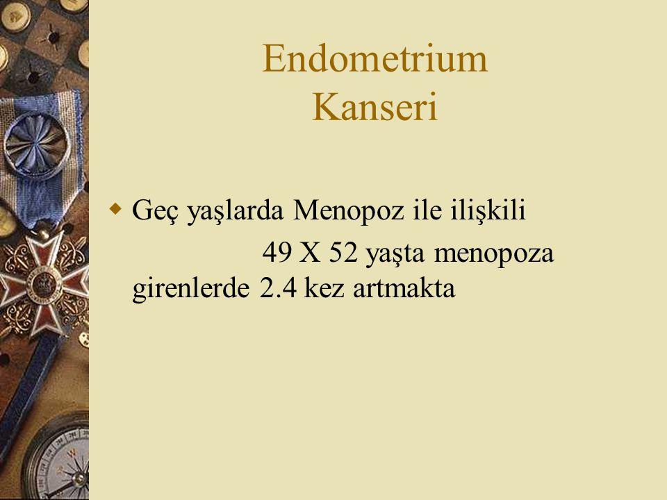 Endometrium Kanseri Geç yaşlarda Menopoz ile ilişkili
