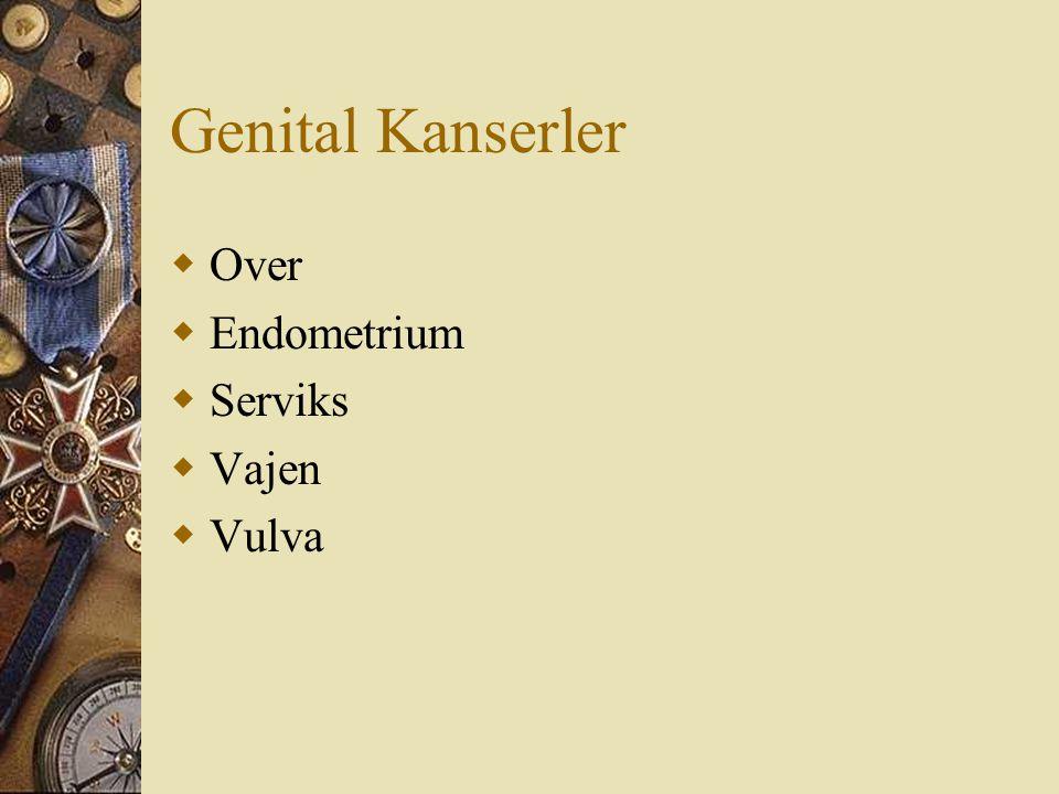 Genital Kanserler Over Endometrium Serviks Vajen Vulva