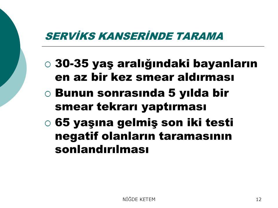 SERVİKS KANSERİNDE TARAMA
