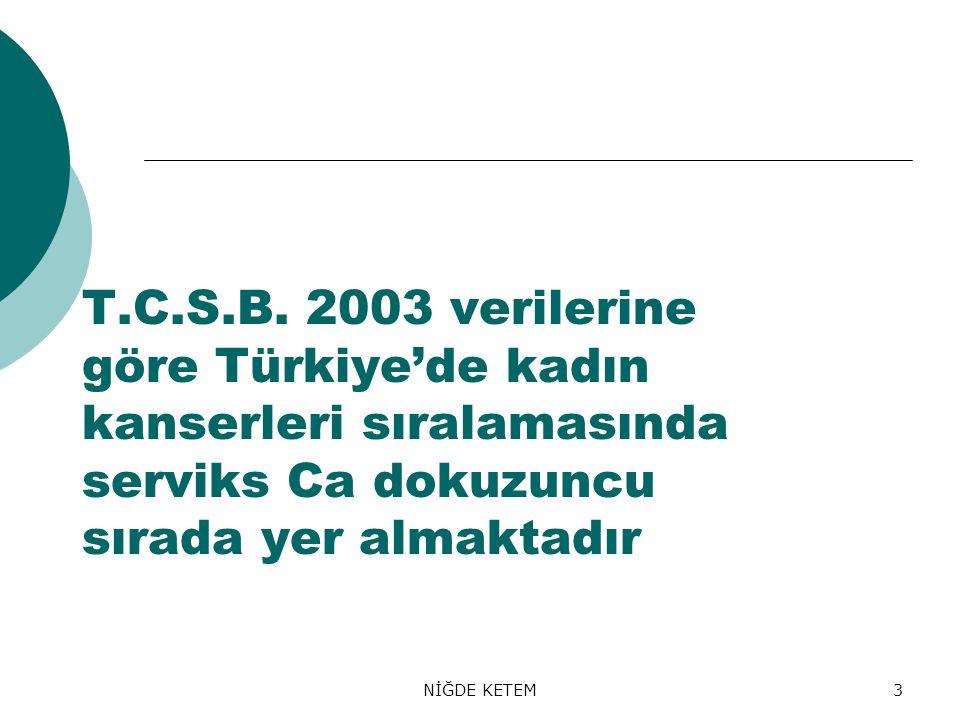 T.C.S.B. 2003 verilerine göre Türkiye'de kadın kanserleri sıralamasında serviks Ca dokuzuncu sırada yer almaktadır