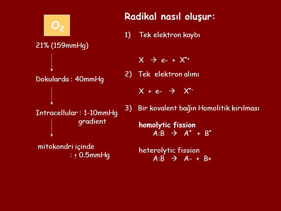 O2 Radikal nasıl oluşur: Tek elektron kaybı X  e- + X*+ 21% (159mmHg)