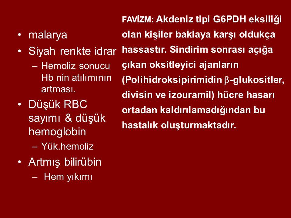 Düşük RBC sayımı & düşük hemoglobin