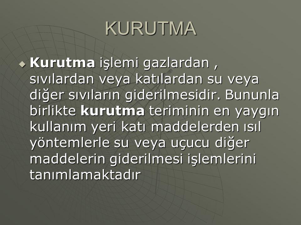 KURUTMA