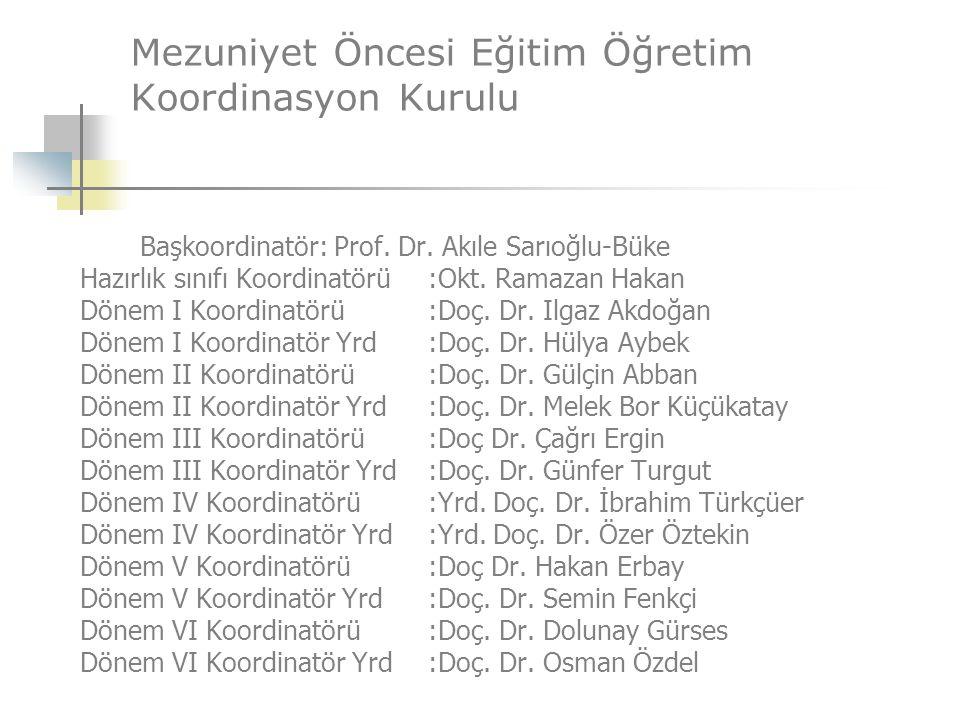 Mezuniyet Öncesi Eğitim Öğretim Koordinasyon Kurulu