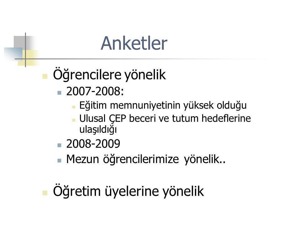 Anketler Öğrencilere yönelik Öğretim üyelerine yönelik 2007-2008: