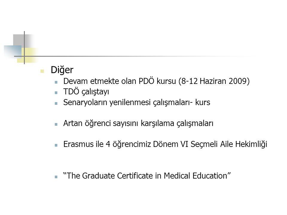 Diğer Devam etmekte olan PDÖ kursu (8-12 Haziran 2009) TDÖ çalıştayı