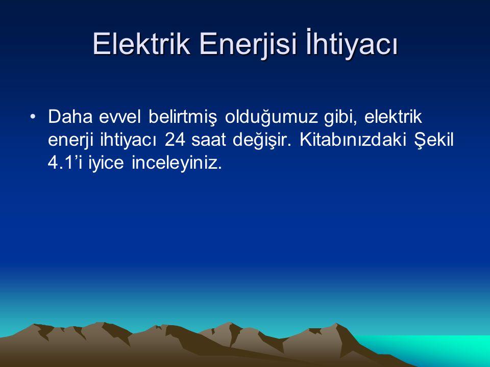 Elektrik Enerjisi İhtiyacı
