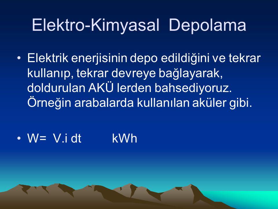 Elektro-Kimyasal Depolama