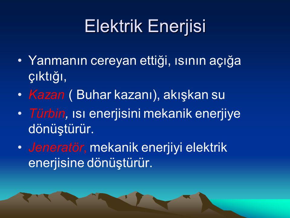 Elektrik Enerjisi Yanmanın cereyan ettiği, ısının açığa çıktığı,