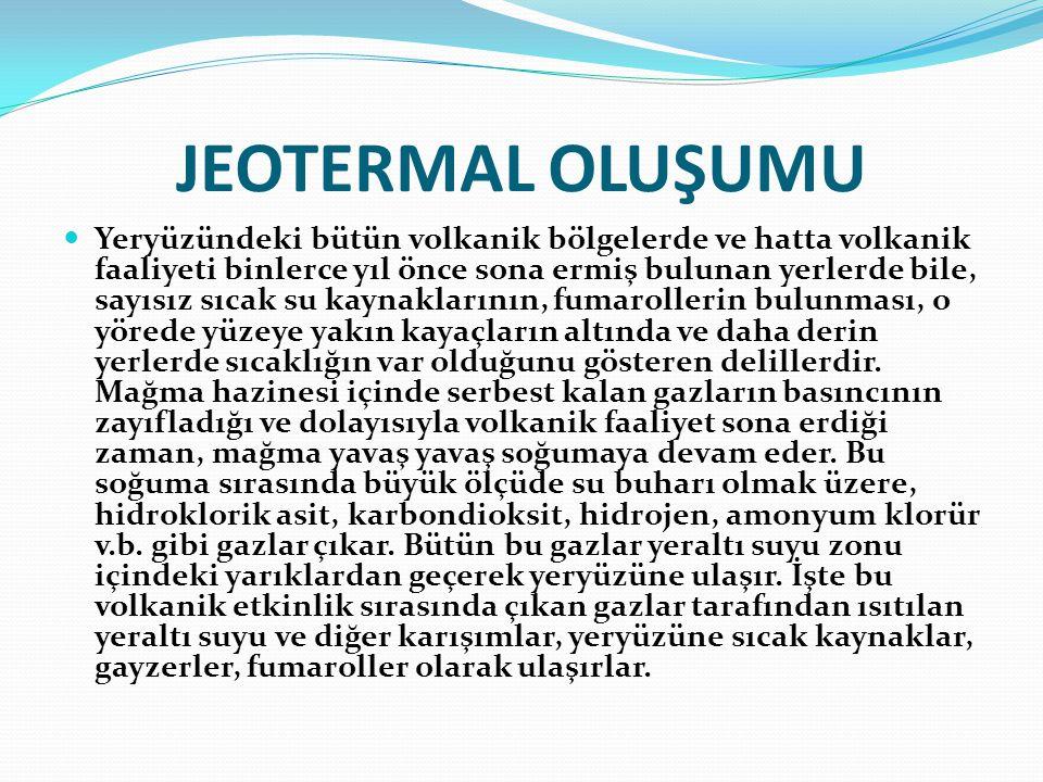 JEOTERMAL OLUŞUMU