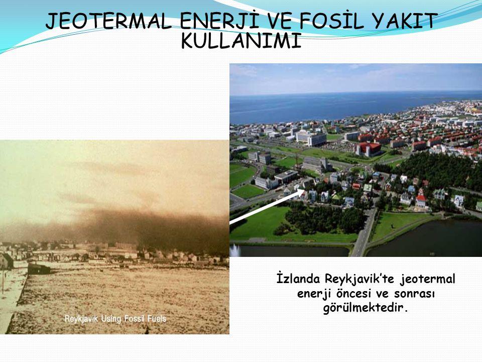 İzlanda Reykjavik'te jeotermal enerji öncesi ve sonrası görülmektedir.