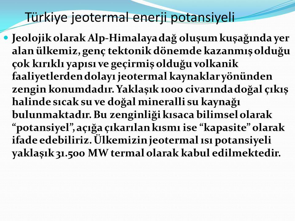 Türkiye jeotermal enerji potansiyeli