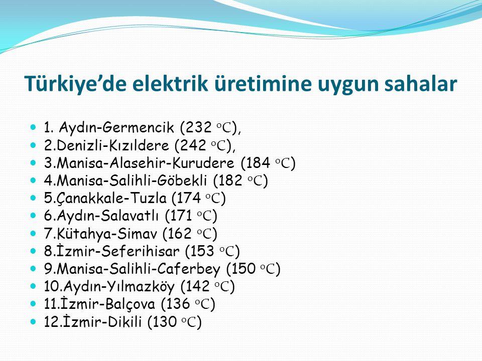 Türkiye'de elektrik üretimine uygun sahalar