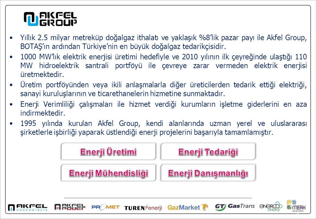 Enerji Üretimi Enerji Tedariği Enerji Mühendisliği Enerji Danışmanlığı