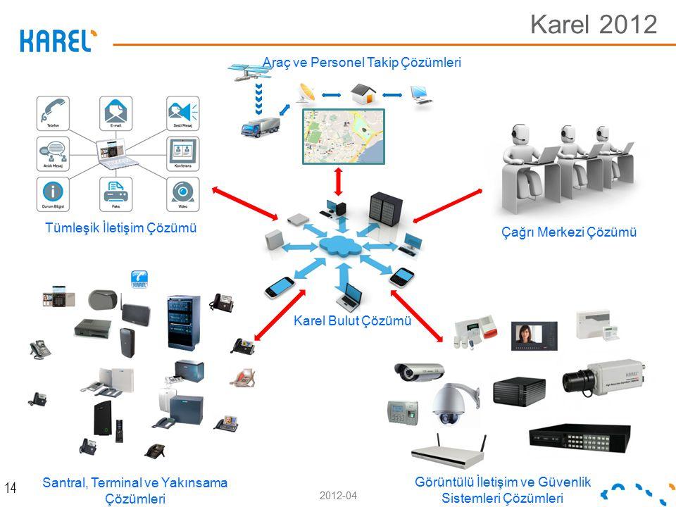 Karel 2012 Araç ve Personel Takip Çözümleri Tümleşik İletişim Çözümü