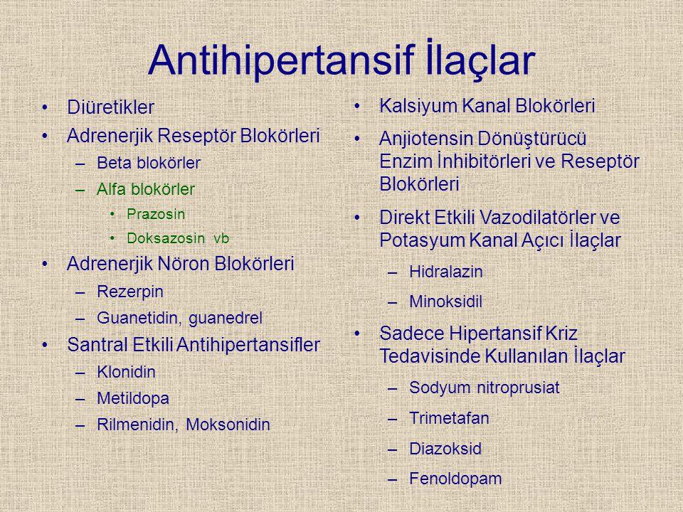 Antihipertansif İlaçlar