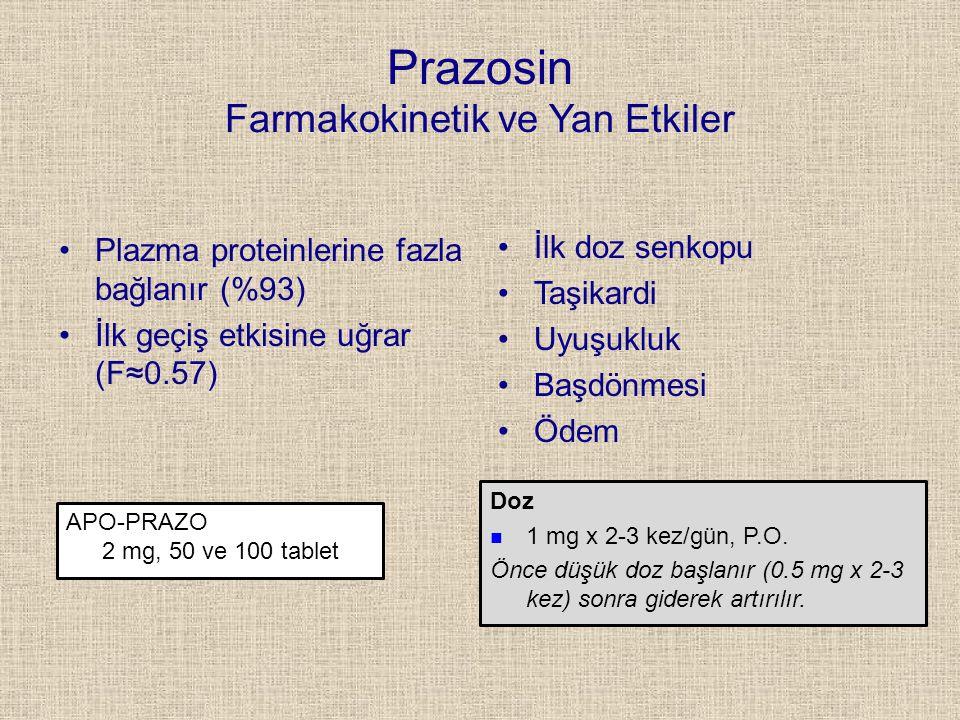 Prazosin Farmakokinetik ve Yan Etkiler
