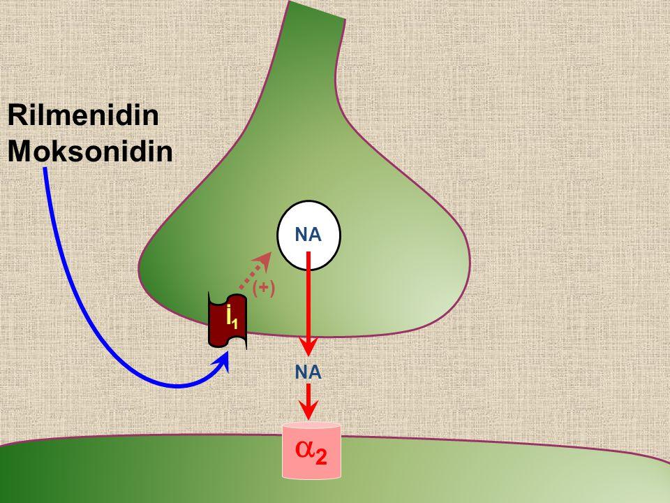 a2 Rilmenidin Moksonidin İ1 NA (+) NA Imidazoline receptors
