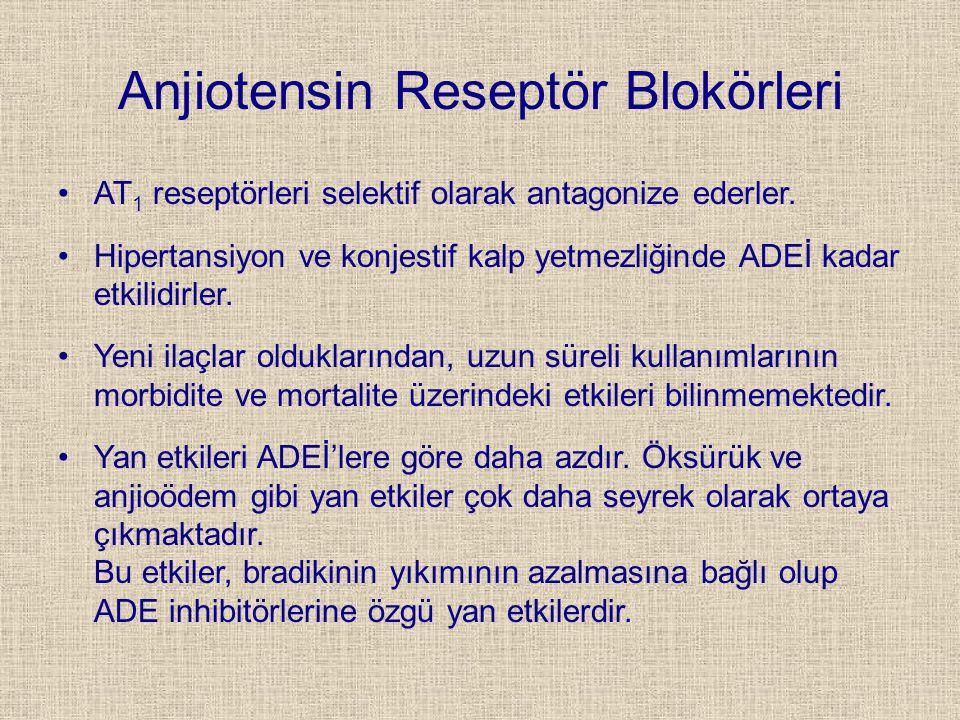 Anjiotensin Reseptör Blokörleri