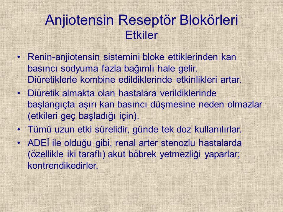 Anjiotensin Reseptör Blokörleri Etkiler