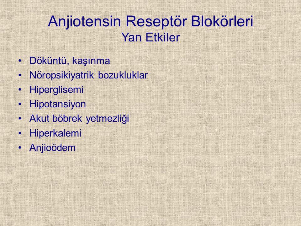 Anjiotensin Reseptör Blokörleri Yan Etkiler