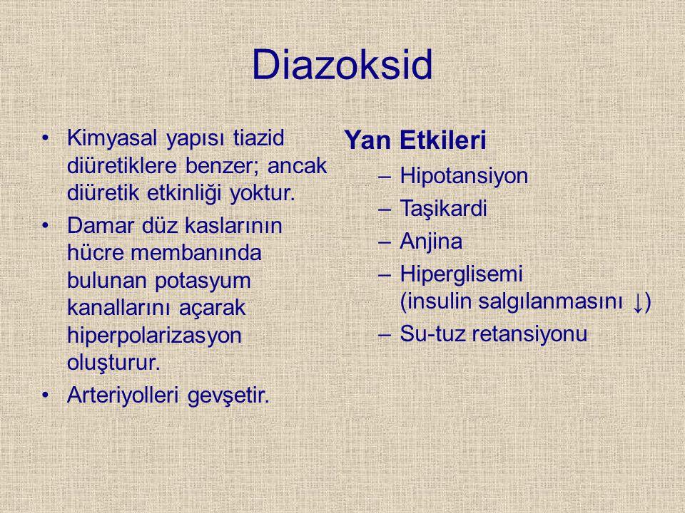 Diazoksid Yan Etkileri