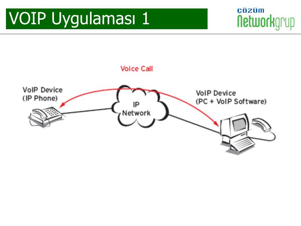 VOIP Uygulaması 1