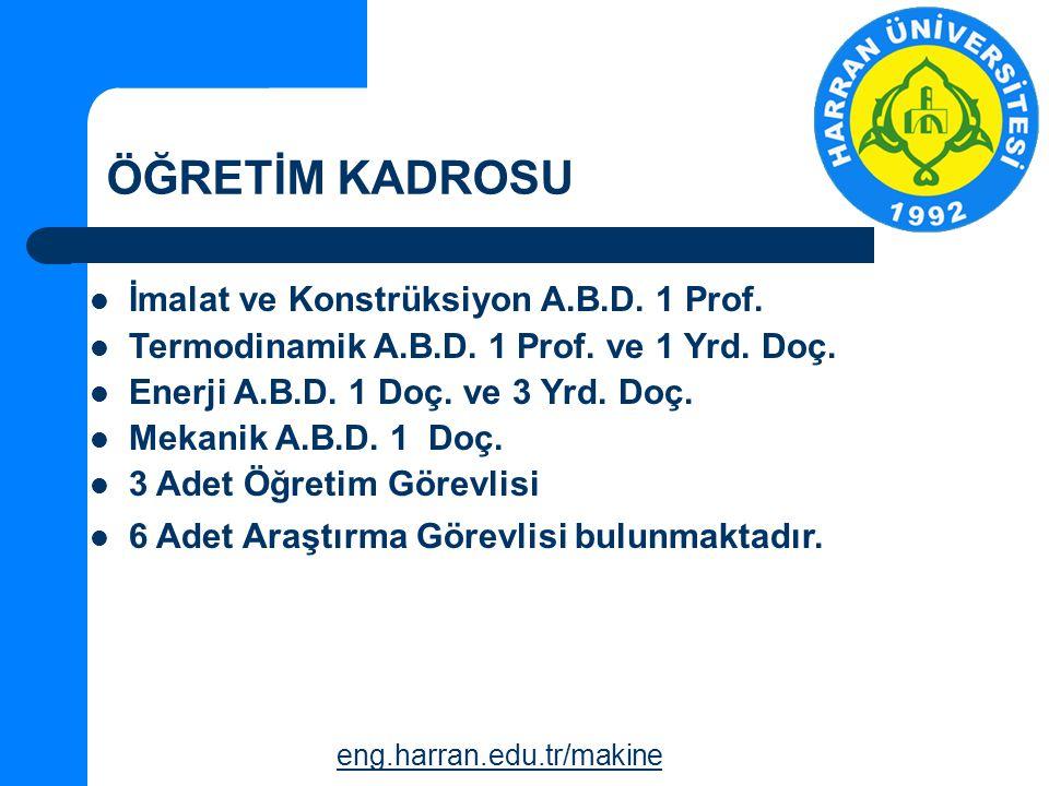 ÖĞRETİM KADROSU İmalat ve Konstrüksiyon A.B.D. 1 Prof.