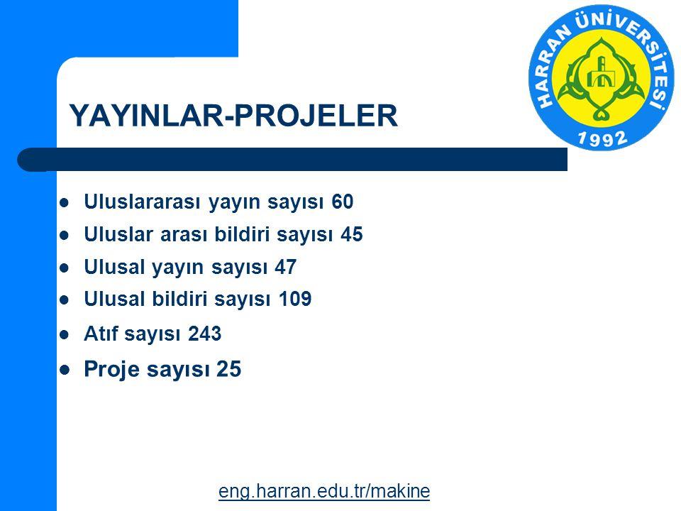 YAYINLAR-PROJELER Proje sayısı 25 Uluslararası yayın sayısı 60