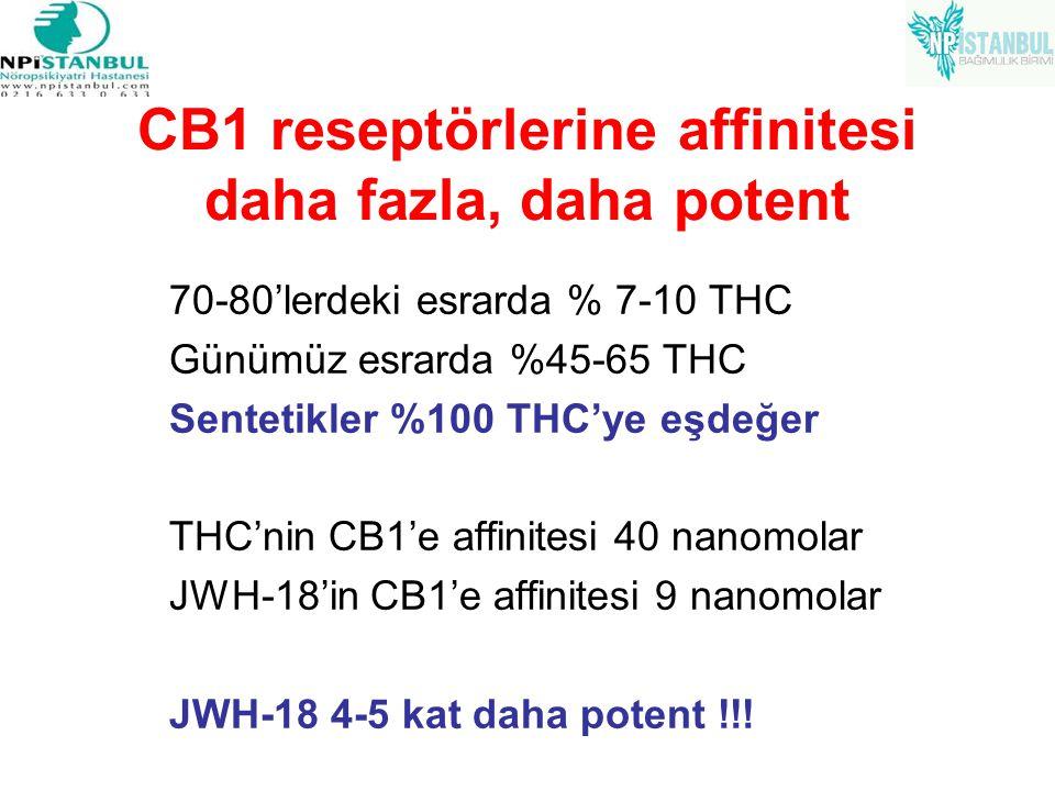 CB1 reseptörlerine affinitesi daha fazla, daha potent