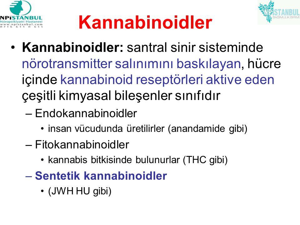 Kannabinoidler