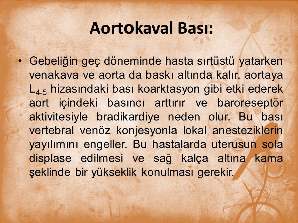 Aortokaval Bası:
