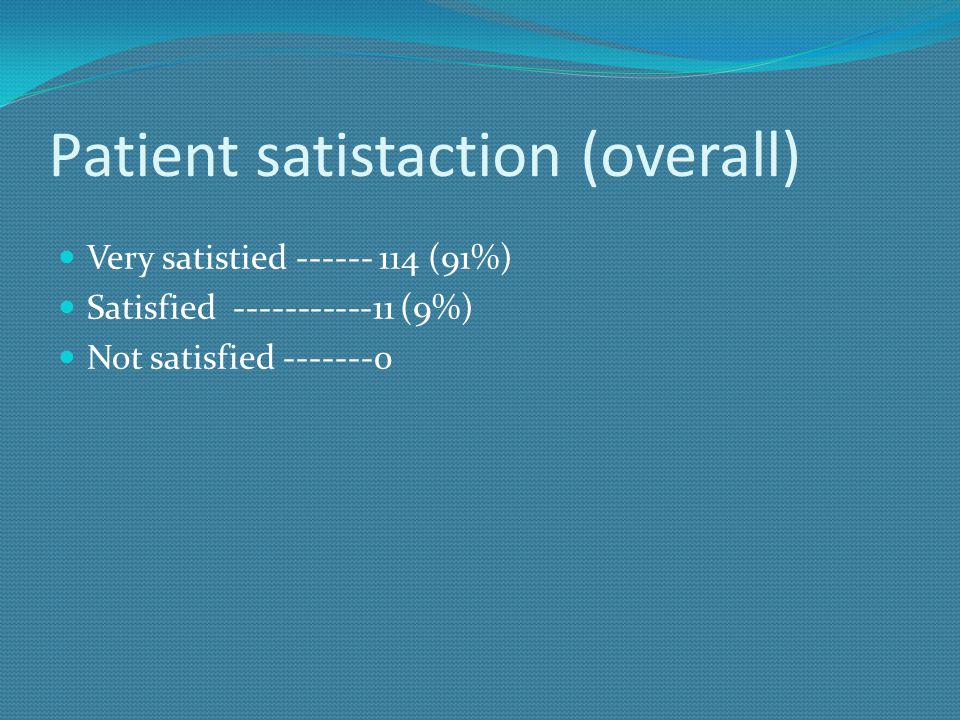 Patient satistaction (overall)
