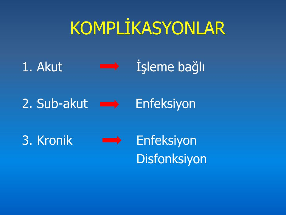 KOMPLİKASYONLAR 1. Akut İşleme bağlı 2. Sub-akut Enfeksiyon