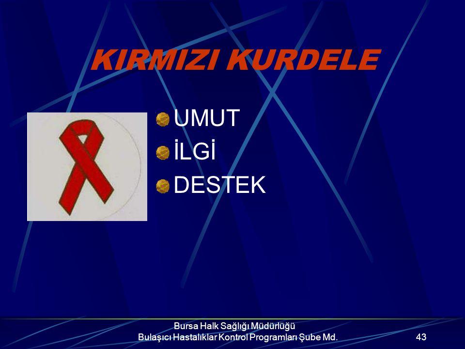 KIRMIZI KURDELE UMUT İLGİ DESTEK Bursa Halk Sağlığı Müdürlüğü