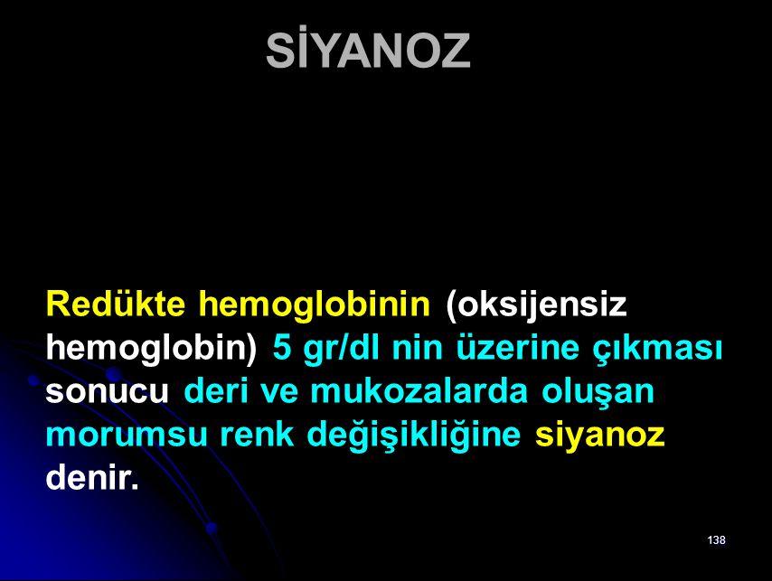 SİYANOZ