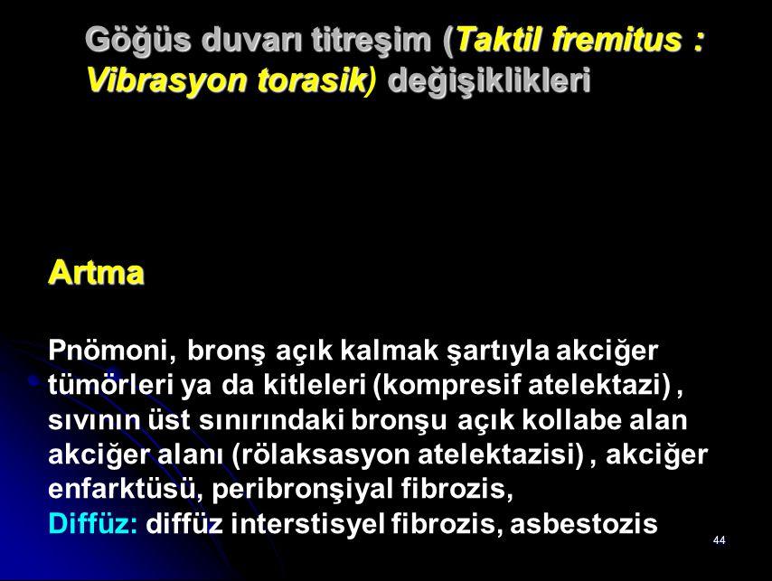 Göğüs duvarı titreşim (Taktil fremitus : Vibrasyon torasik) değişiklikleri