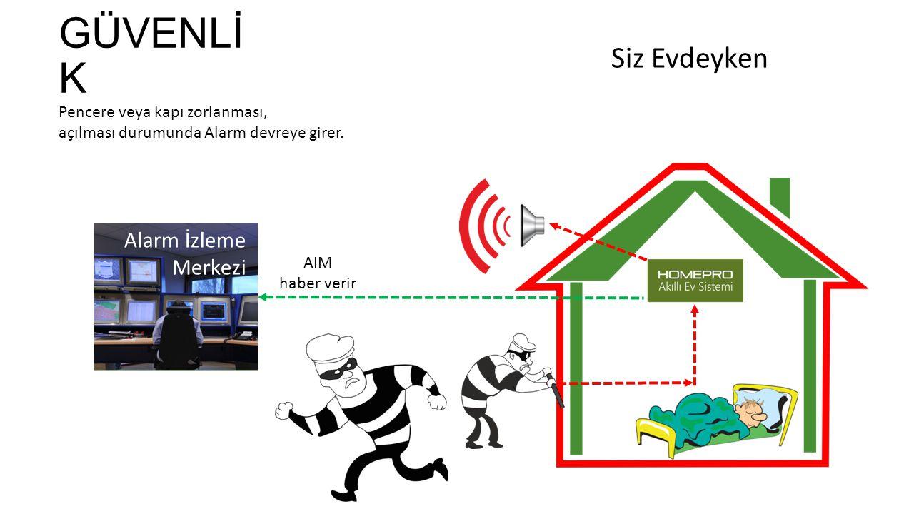 GÜVENLİK Siz Evdeyken Alarm İzleme Merkezi