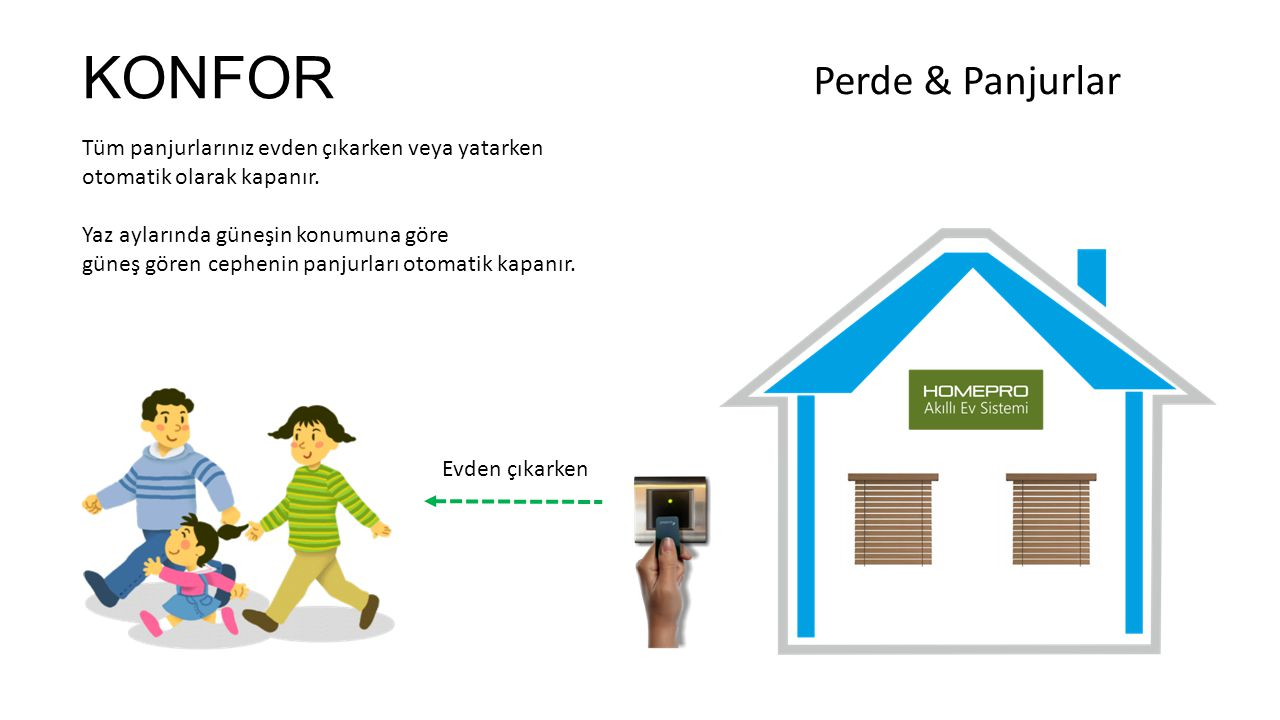 KONFOR Perde & Panjurlar