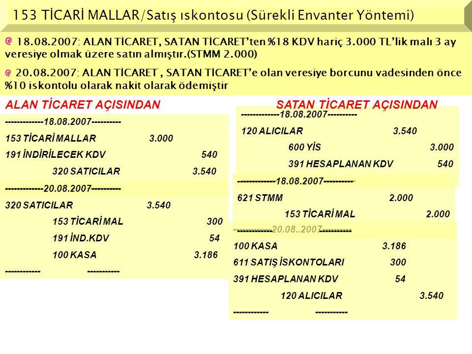 153 TİCARİ MALLAR/Satış ıskontosu (Sürekli Envanter Yöntemi)