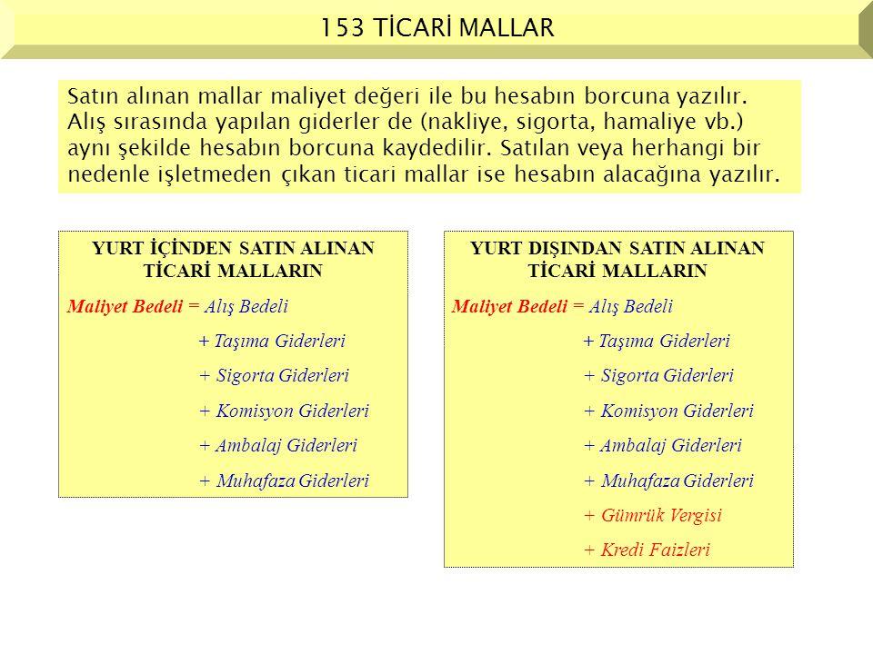 153 TİCARİ MALLAR