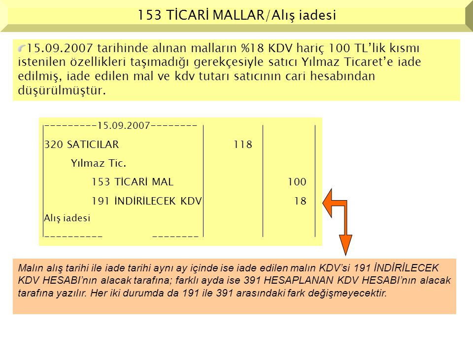 153 TİCARİ MALLAR/Alış iadesi