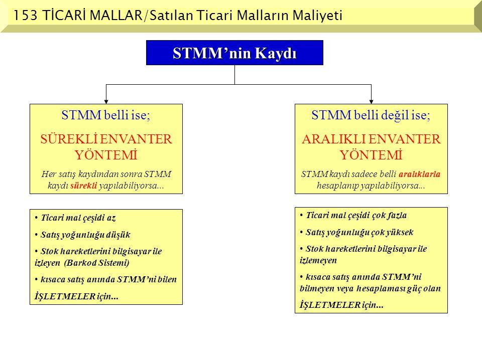 STMM'nin Kaydı 153 TİCARİ MALLAR/Satılan Ticari Malların Maliyeti