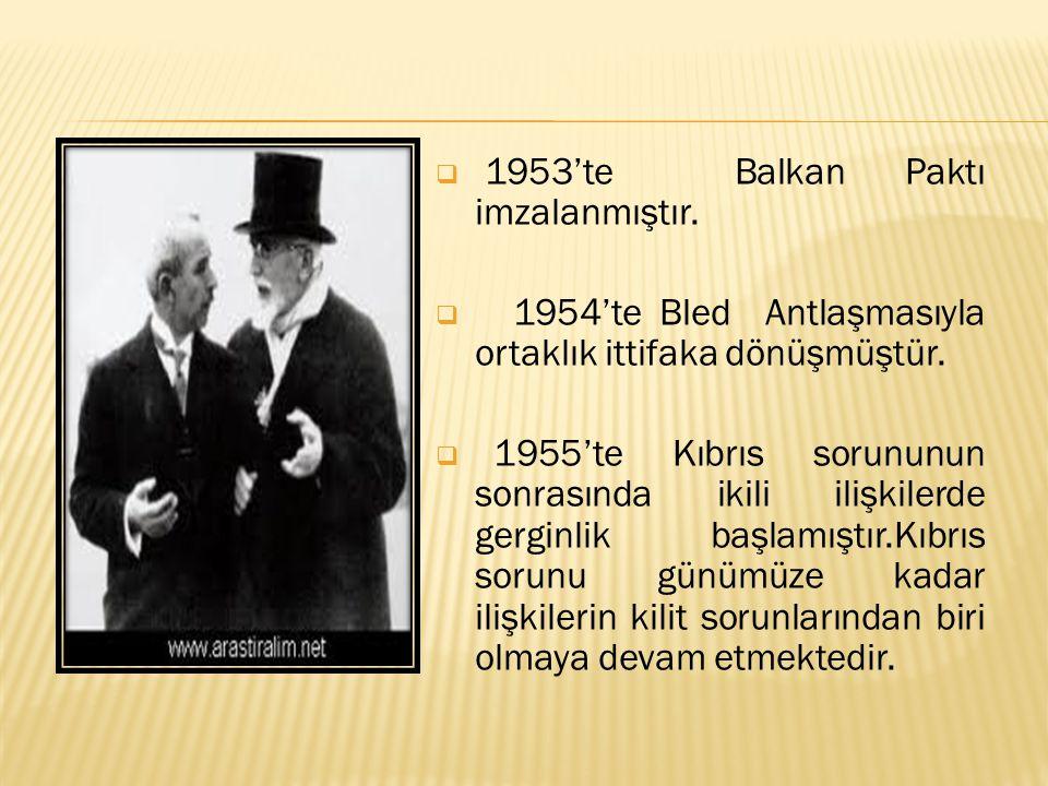 1953'te Balkan Paktı imzalanmıştır.