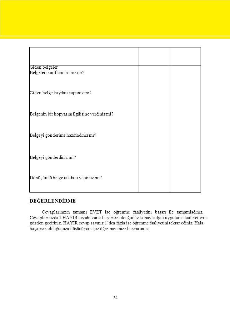 Giden belgeler Belgeleri sınıflandırdınız mı Giden belge kaydını yaptınız mı Belgenin bir kopyasını ilgilisine verdiniz mi