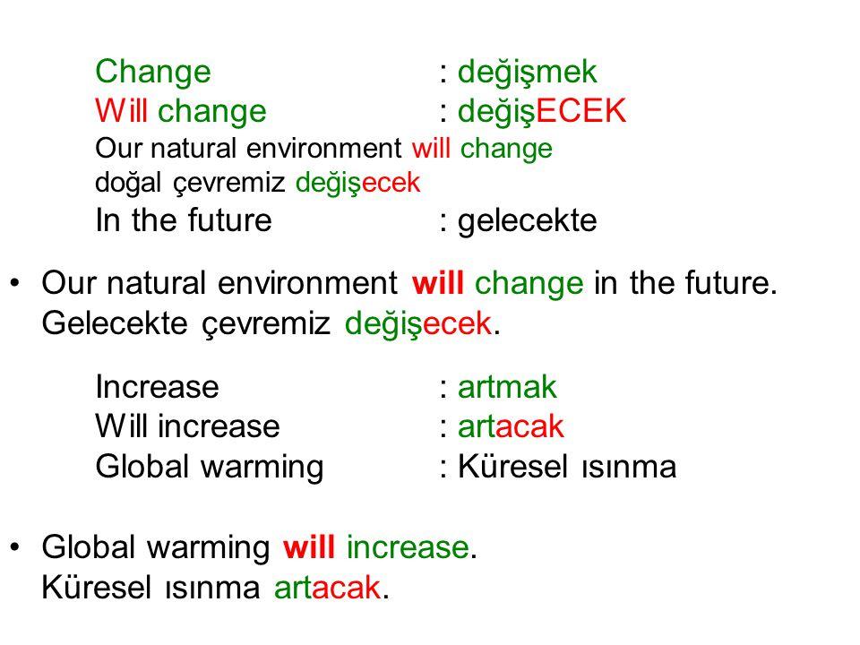 Will change : değişECEK