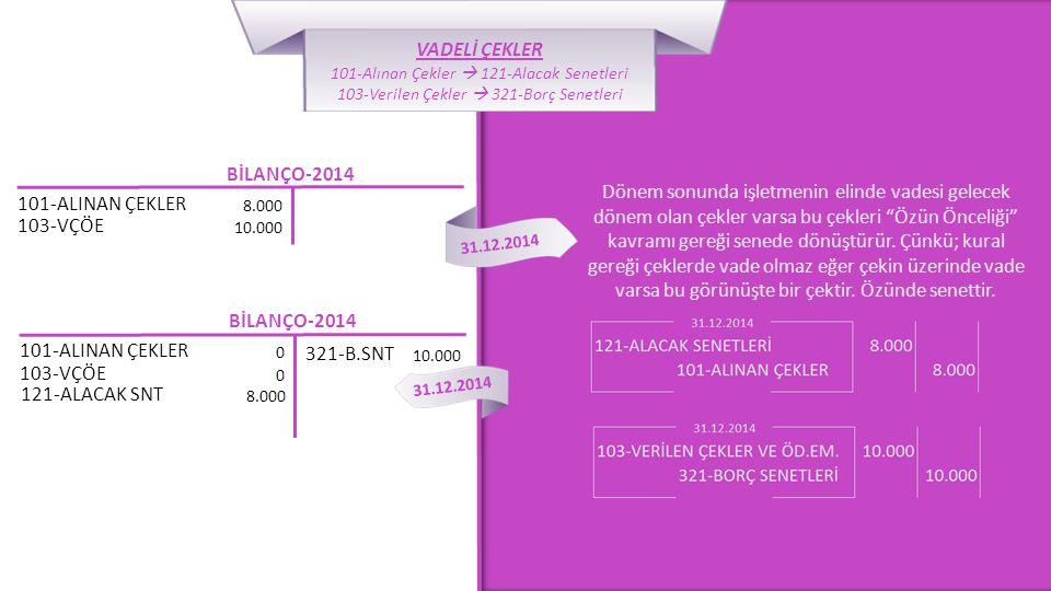 VADELİ ÇEKLER BİLANÇO-2014 BİLANÇO-2014