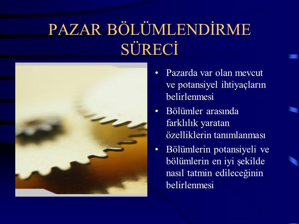 PAZAR BÖLÜMLENDİRME SÜRECİ