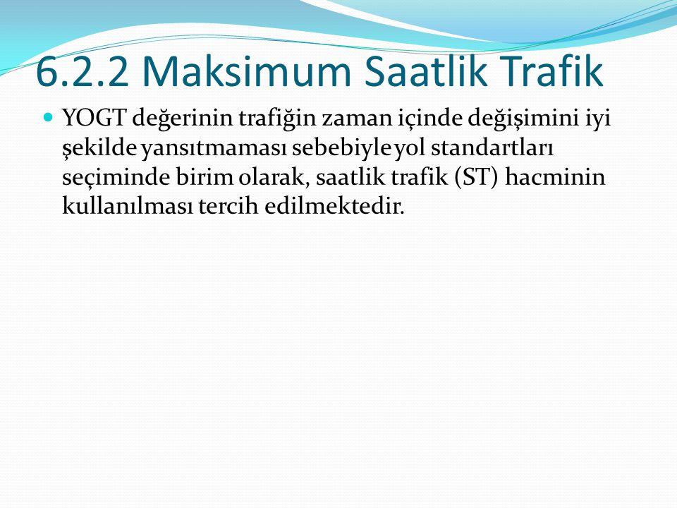 6.2.2 Maksimum Saatlik Trafik